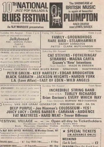 plumpton festival blues